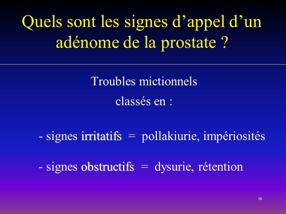 Quels sont les signes d'appel d'un adénome de la prostate