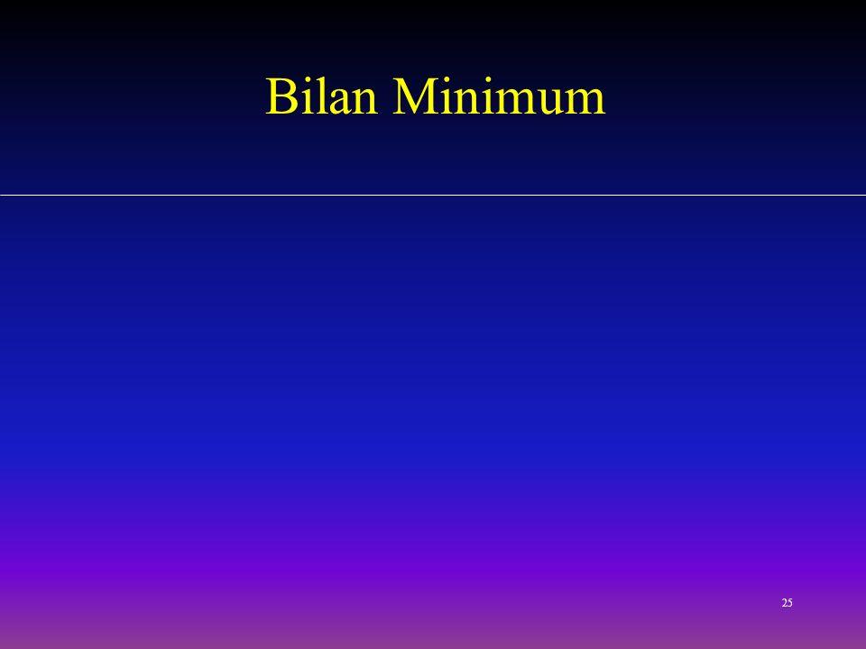 Bilan Minimum