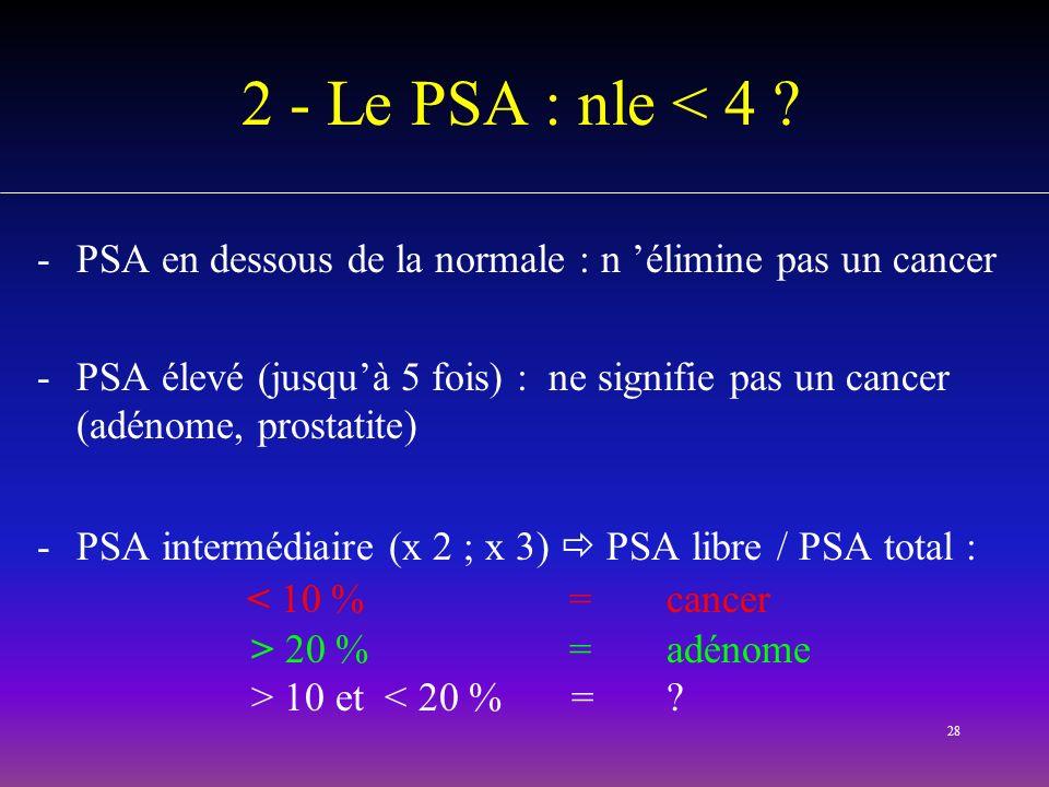 2 - Le PSA : nle < 4 PSA en dessous de la normale : n 'élimine pas un cancer.