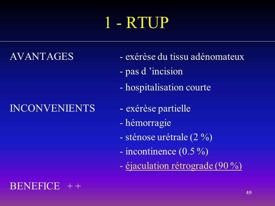 1 - RTUP AVANTAGES - exérèse du tissu adénomateux