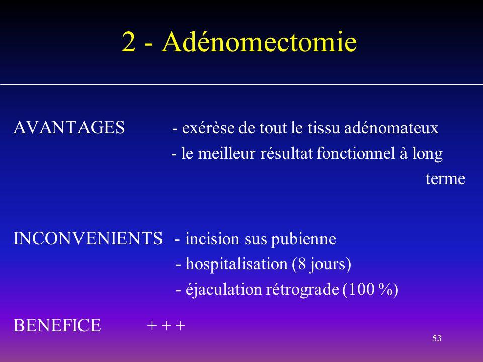 2 - Adénomectomie AVANTAGES - exérèse de tout le tissu adénomateux