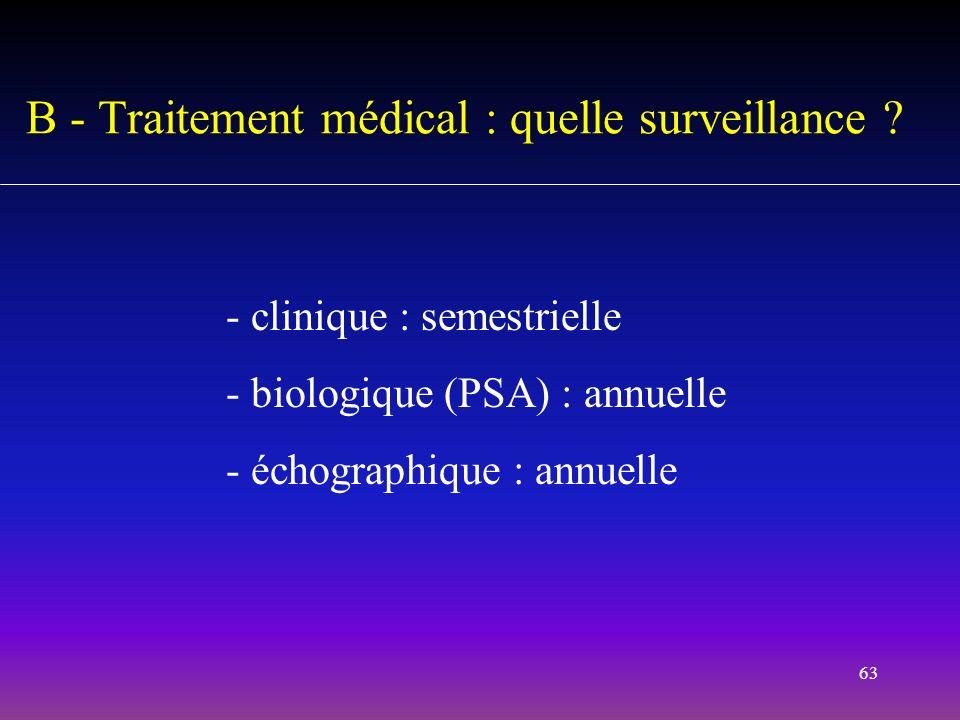 B - Traitement médical : quelle surveillance