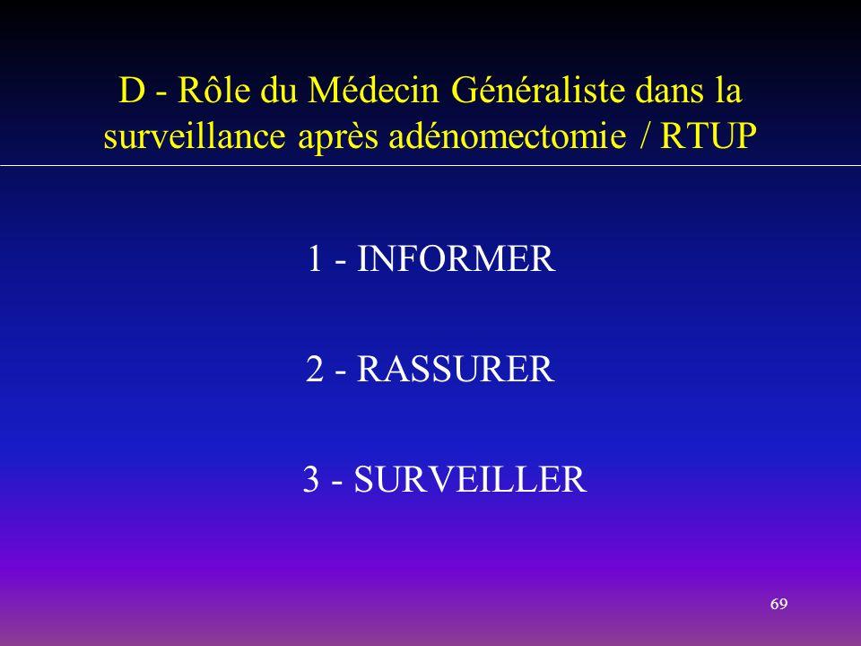 D - Rôle du Médecin Généraliste dans la surveillance après adénomectomie / RTUP