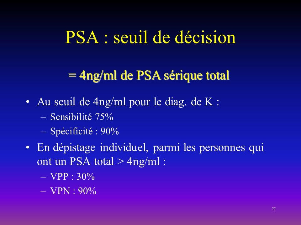 PSA : seuil de décision = 4ng/ml de PSA sérique total