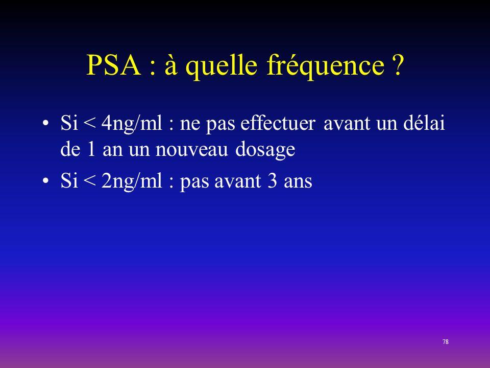 PSA : à quelle fréquence