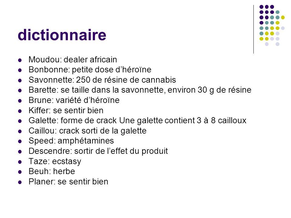 dictionnaire Moudou: dealer africain Bonbonne: petite dose d'héroïne