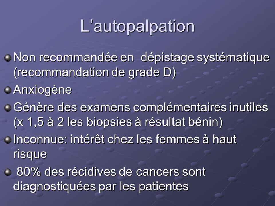 L'autopalpation Non recommandée en dépistage systématique (recommandation de grade D) Anxiogène.