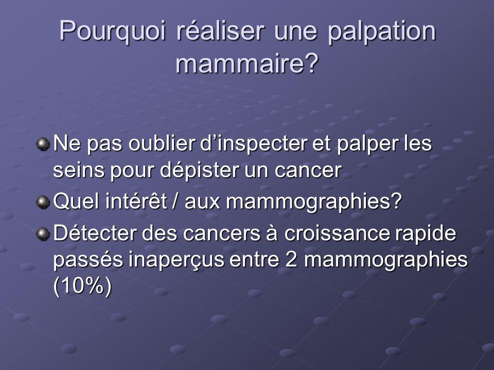 Pourquoi réaliser une palpation mammaire