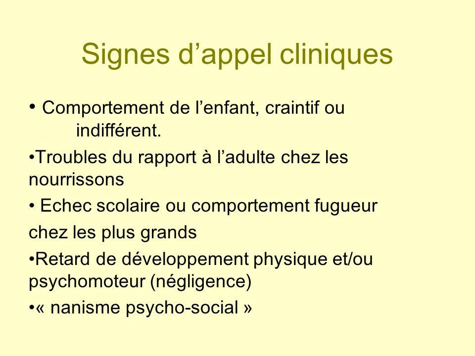 Signes d'appel cliniques