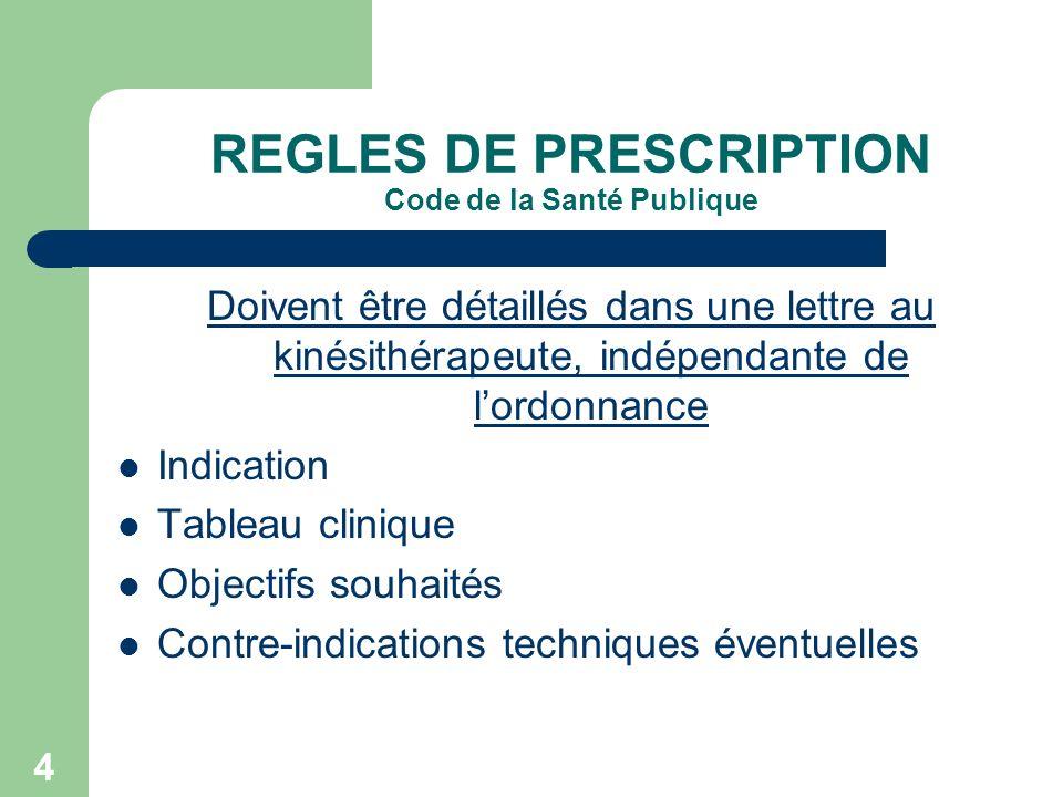 REGLES DE PRESCRIPTION Code de la Santé Publique