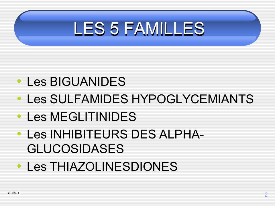 LES 5 FAMILLES Les BIGUANIDES Les SULFAMIDES HYPOGLYCEMIANTS