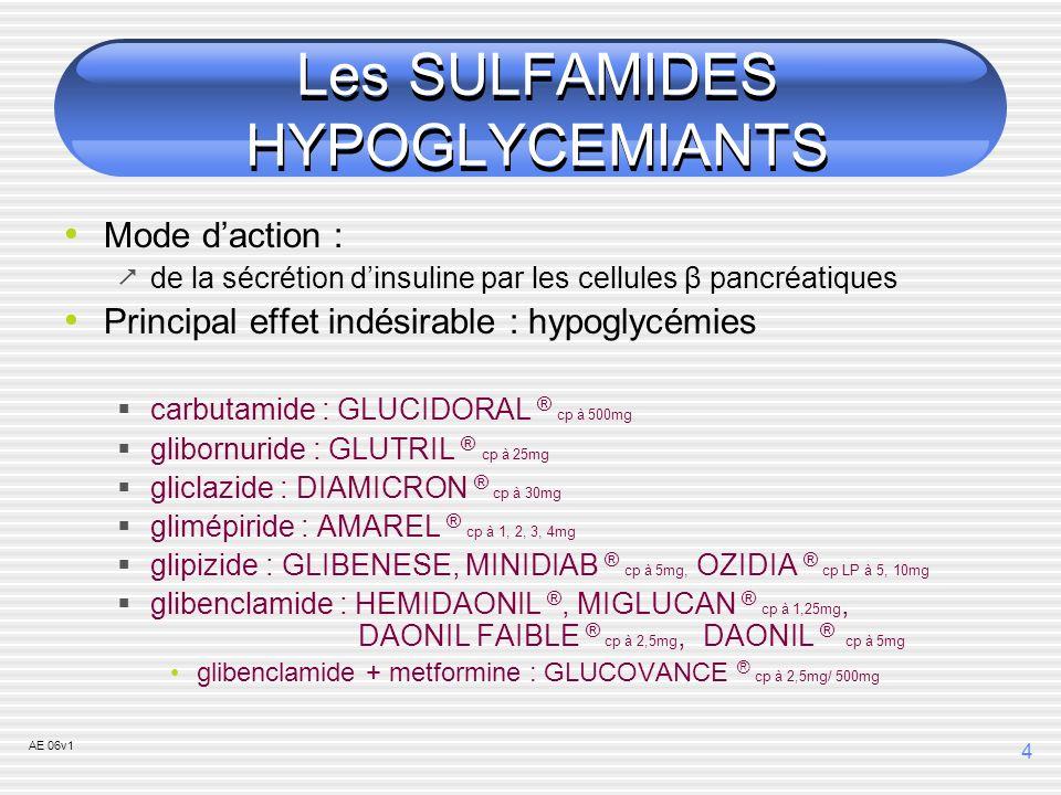 Les SULFAMIDES HYPOGLYCEMIANTS