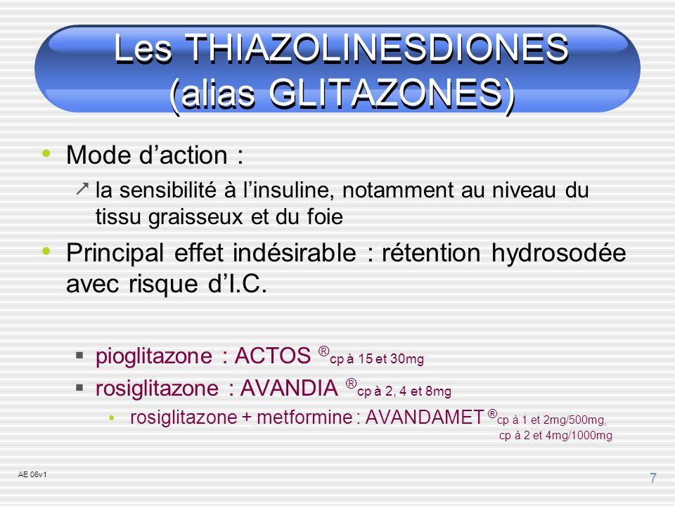 Les THIAZOLINESDIONES (alias GLITAZONES)