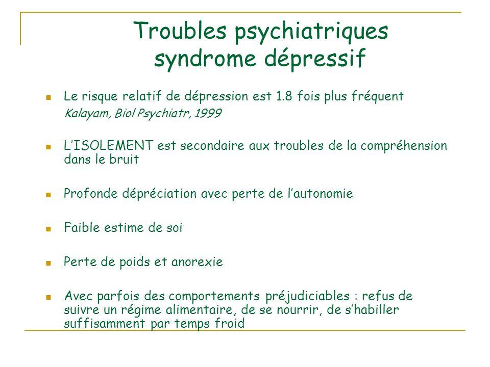 Troubles psychiatriques syndrome dépressif
