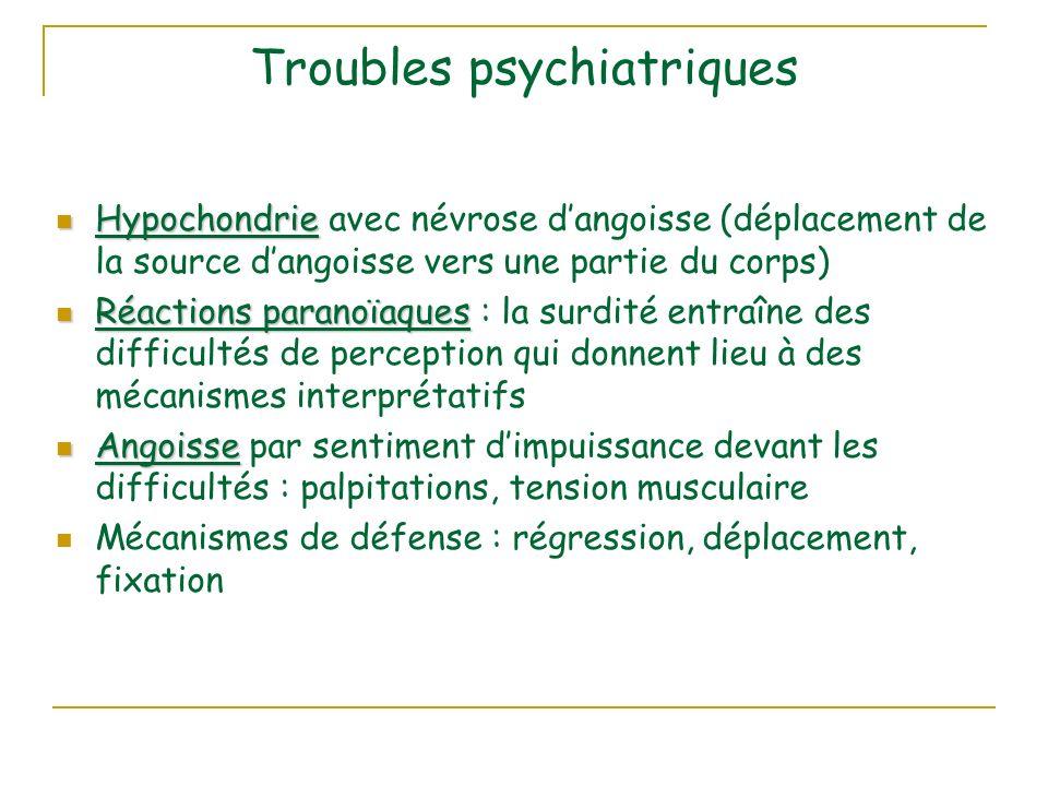Troubles psychiatriques