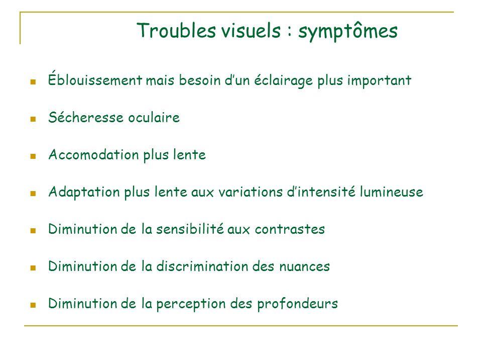 Troubles visuels : symptômes