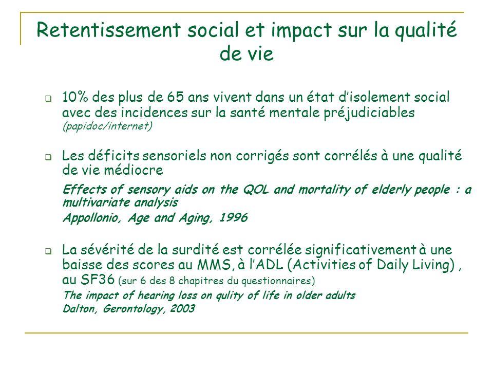 Retentissement social et impact sur la qualité de vie