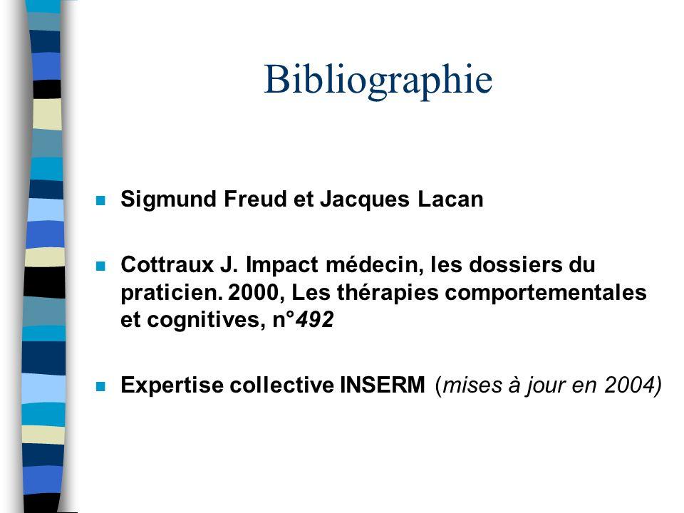 Bibliographie Sigmund Freud et Jacques Lacan