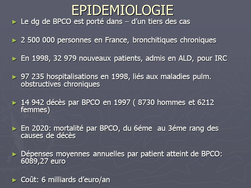 EPIDEMIOLOGIE Le dg de BPCO est porté dans – d'un tiers des cas