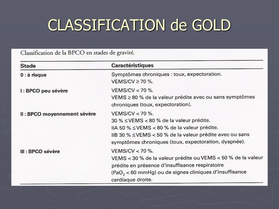 CLASSIFICATION de GOLD