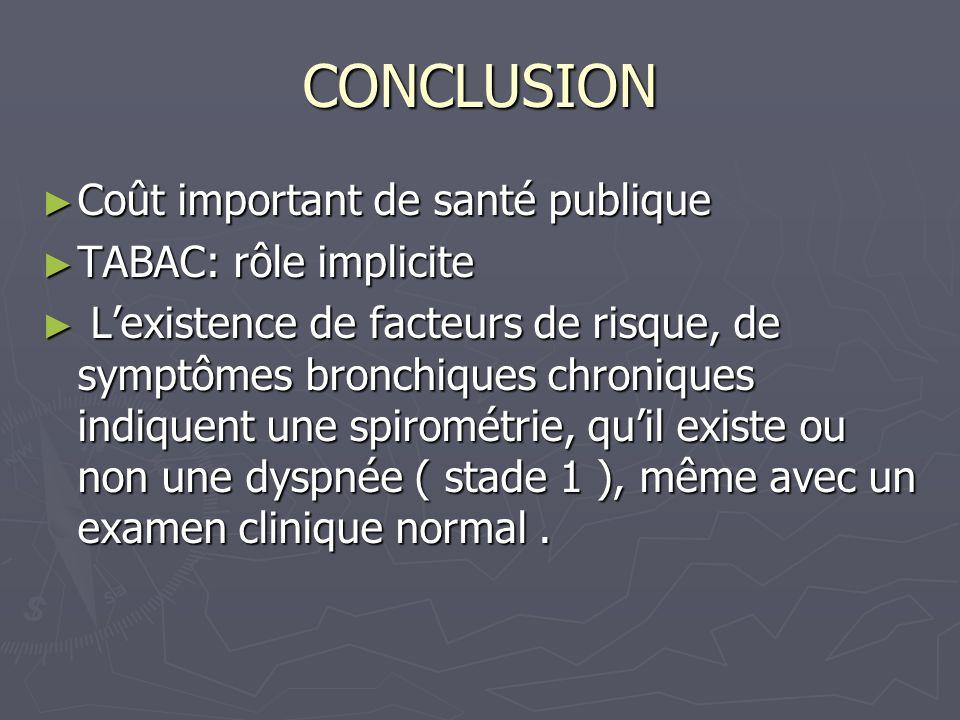 CONCLUSION Coût important de santé publique TABAC: rôle implicite