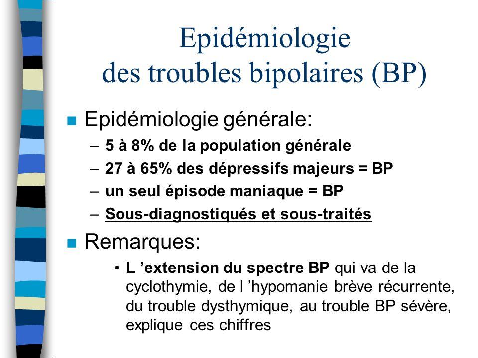 Epidémiologie des troubles bipolaires (BP)