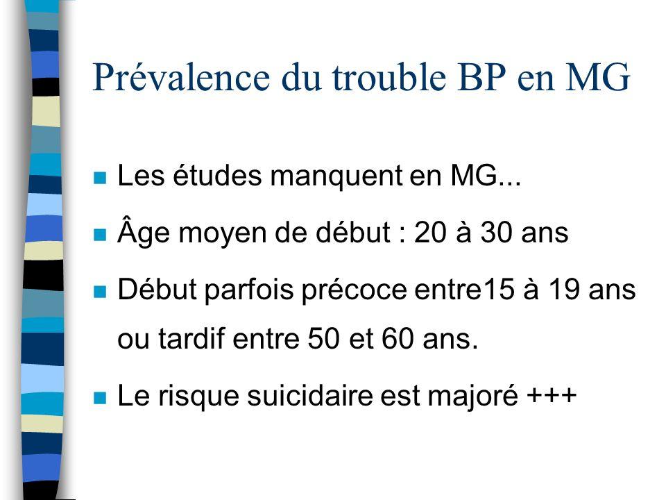 Prévalence du trouble BP en MG