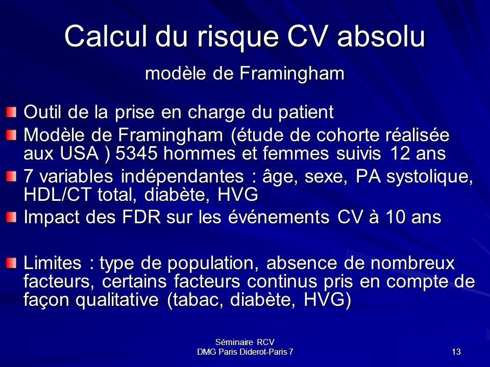 Calcul du risque CV absolu modèle de Framingham