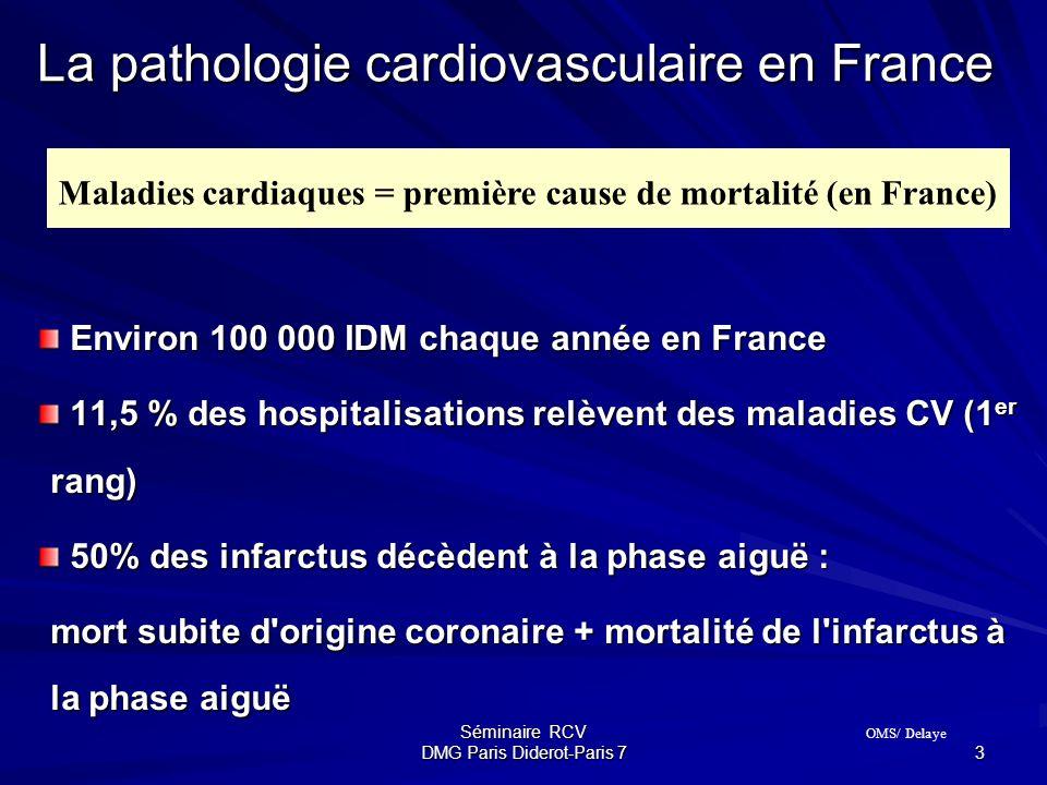 La pathologie cardiovasculaire en France