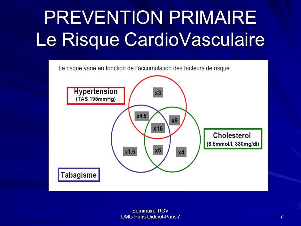 PREVENTION PRIMAIRE Le Risque CardioVasculaire