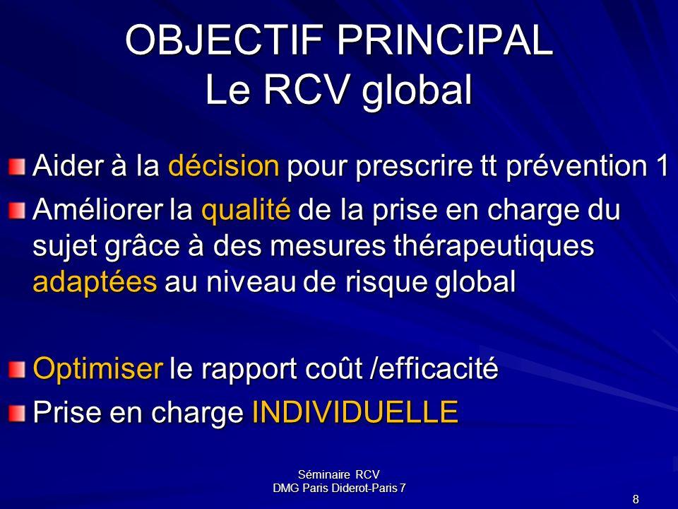 OBJECTIF PRINCIPAL Le RCV global