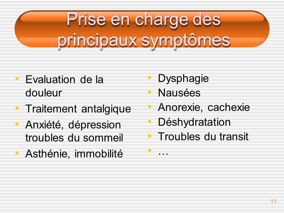 Prise en charge des principaux symptômes