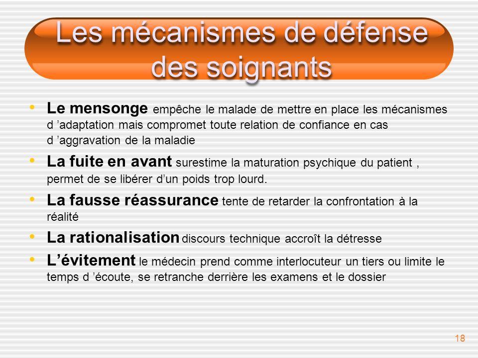 Les mécanismes de défense des soignants