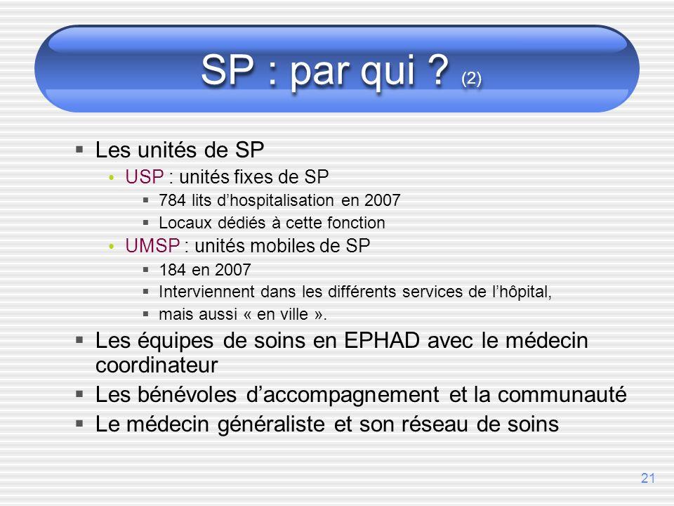 SP : par qui (2) Les unités de SP