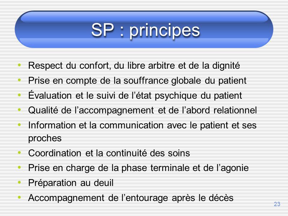 SP : principes Respect du confort, du libre arbitre et de la dignité