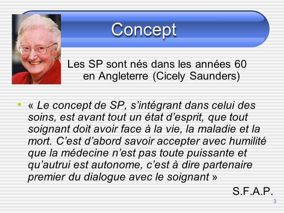 Concept Les SP sont nés dans les années 60 en Angleterre (Cicely Saunders)