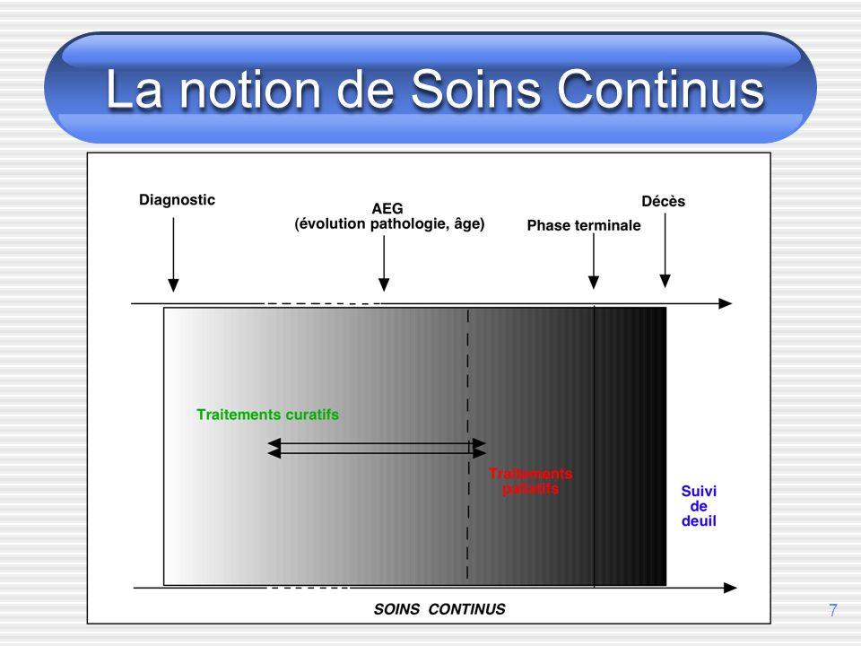 La notion de Soins Continus