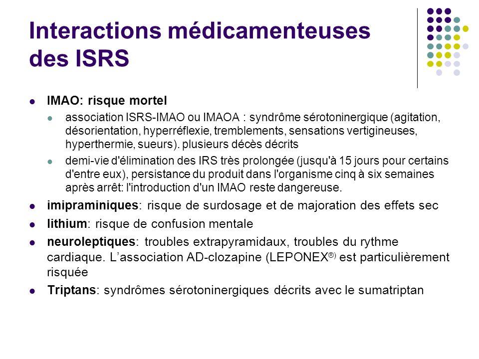 Interactions médicamenteuses des ISRS