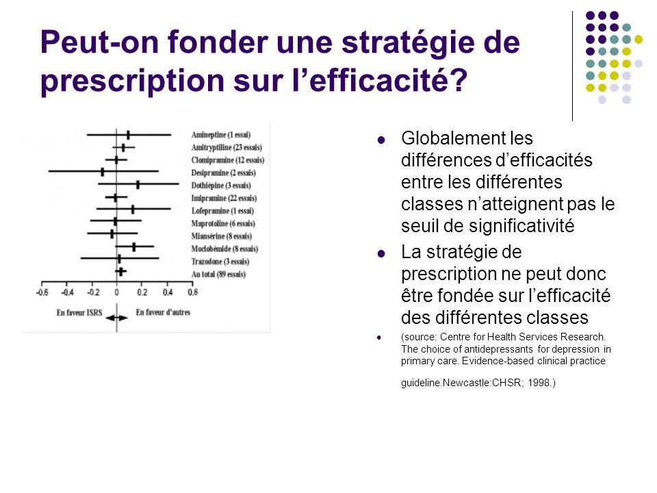 Peut-on fonder une stratégie de prescription sur l'efficacité