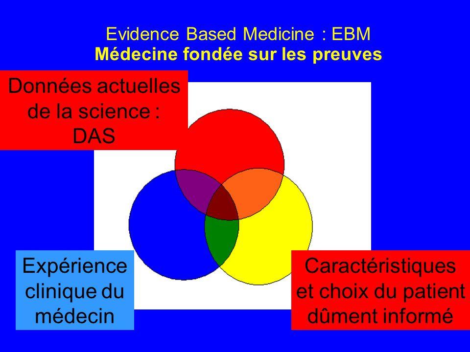 Médecine fondée sur les preuves