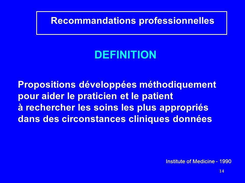 Recommandations professionnelles