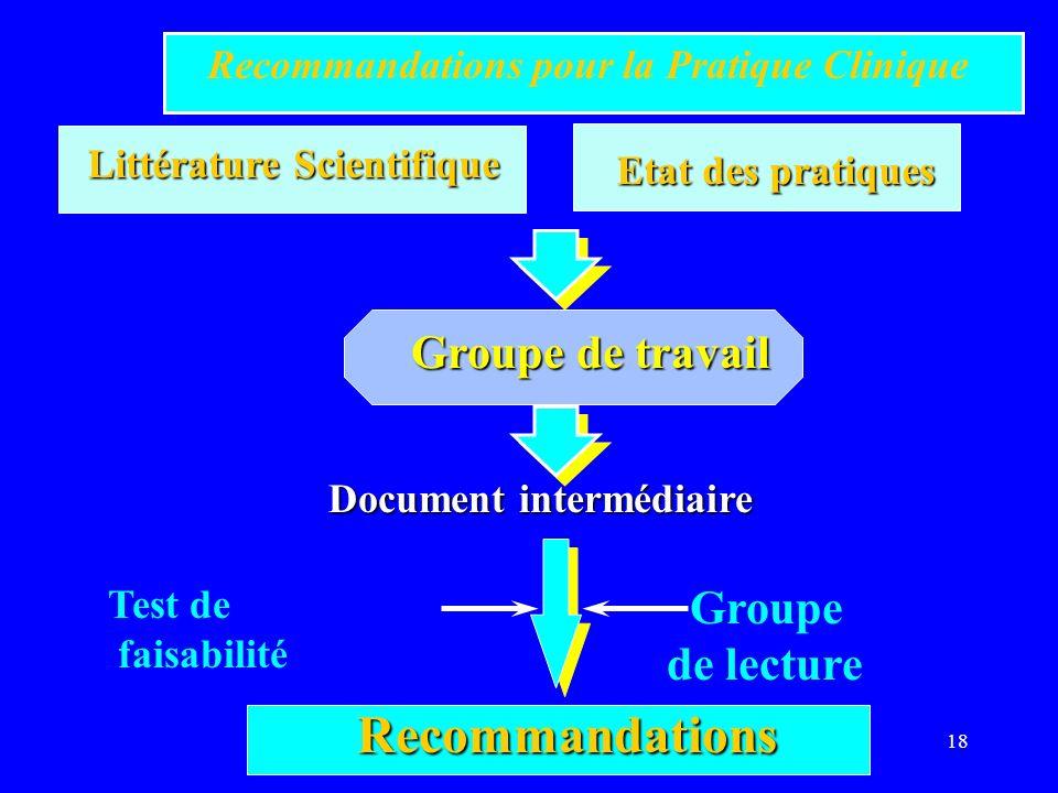 Recommandations pour la Pratique Clinique Littérature Scientifique