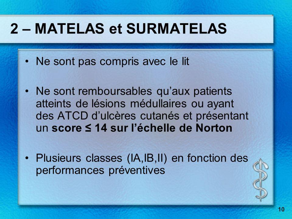 2 – MATELAS et SURMATELAS