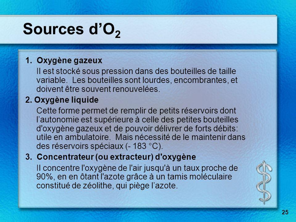 Sources d'O2