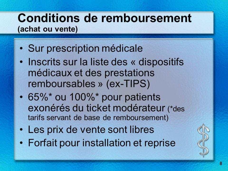 Conditions de remboursement (achat ou vente)