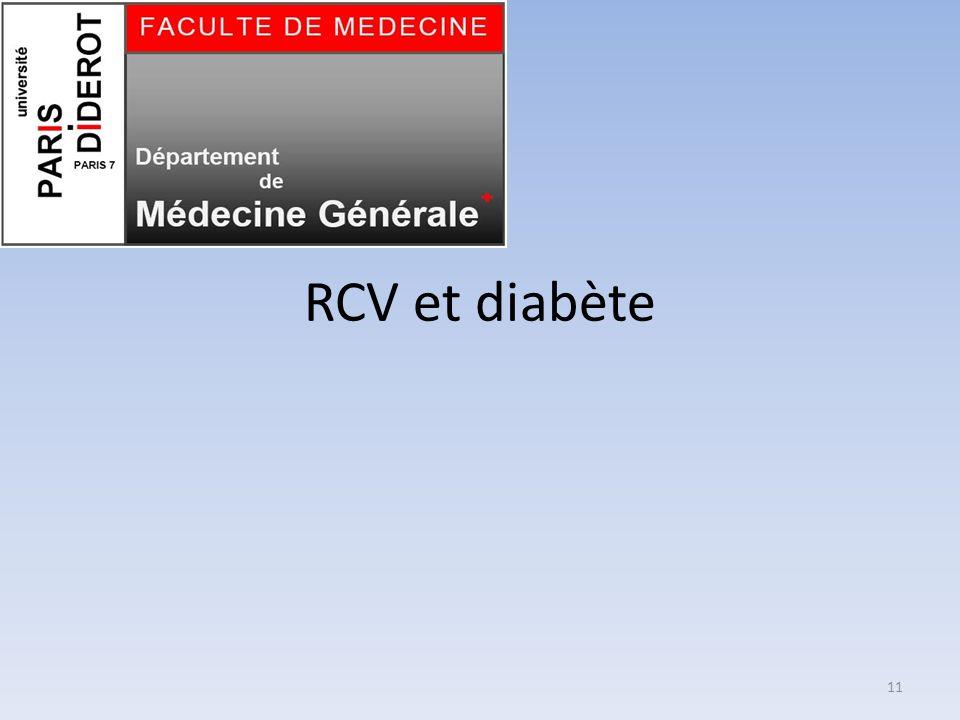 RCV et diabète