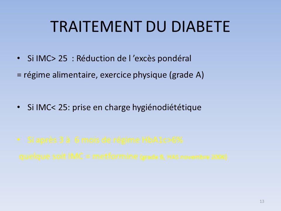 TRAITEMENT DU DIABETE Si IMC> 25 : Réduction de l 'excès pondéral
