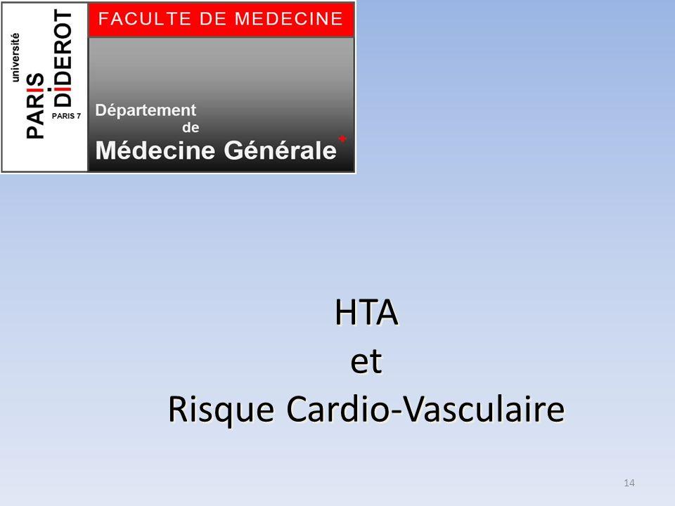 HTA et Risque Cardio-Vasculaire
