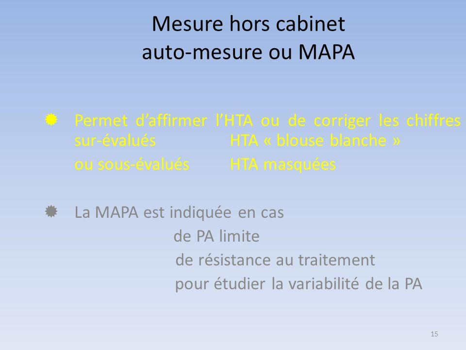 Mesure hors cabinet auto-mesure ou MAPA