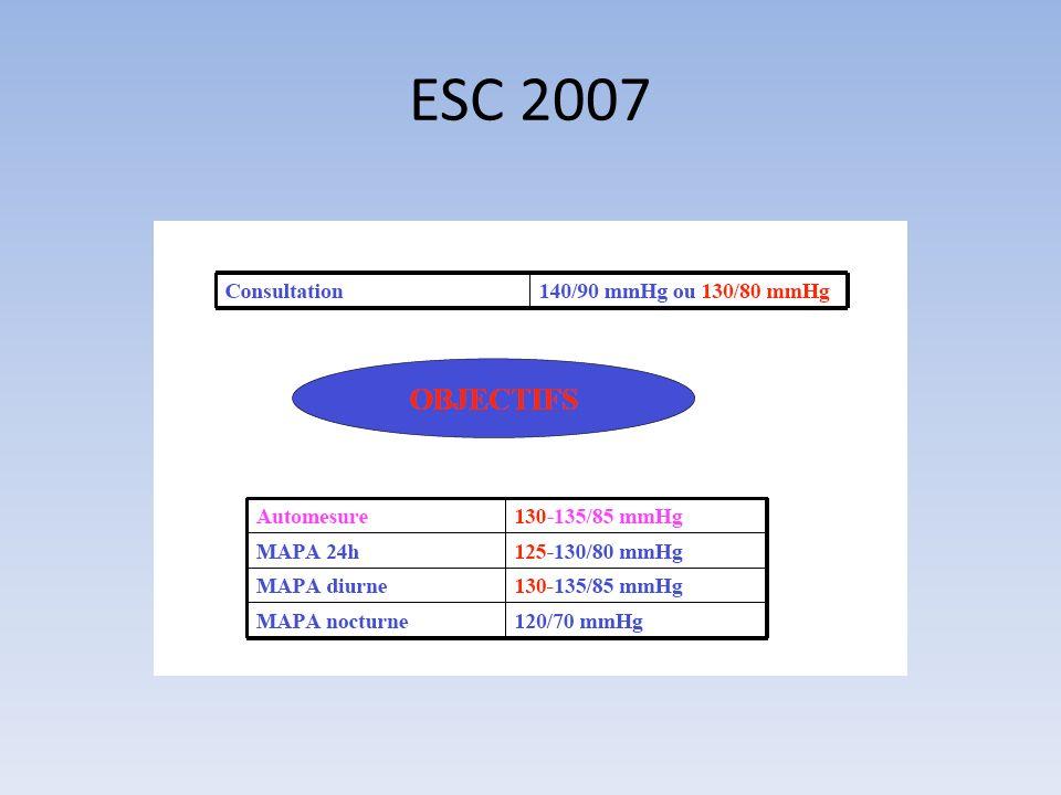 ESC 2007